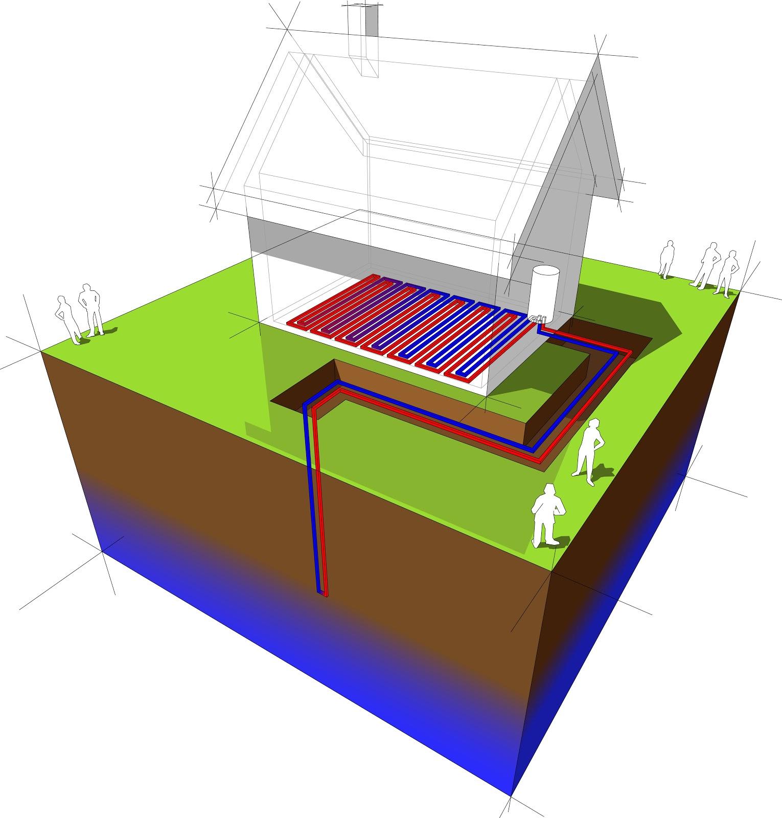 Pompe de caldura sol-apa