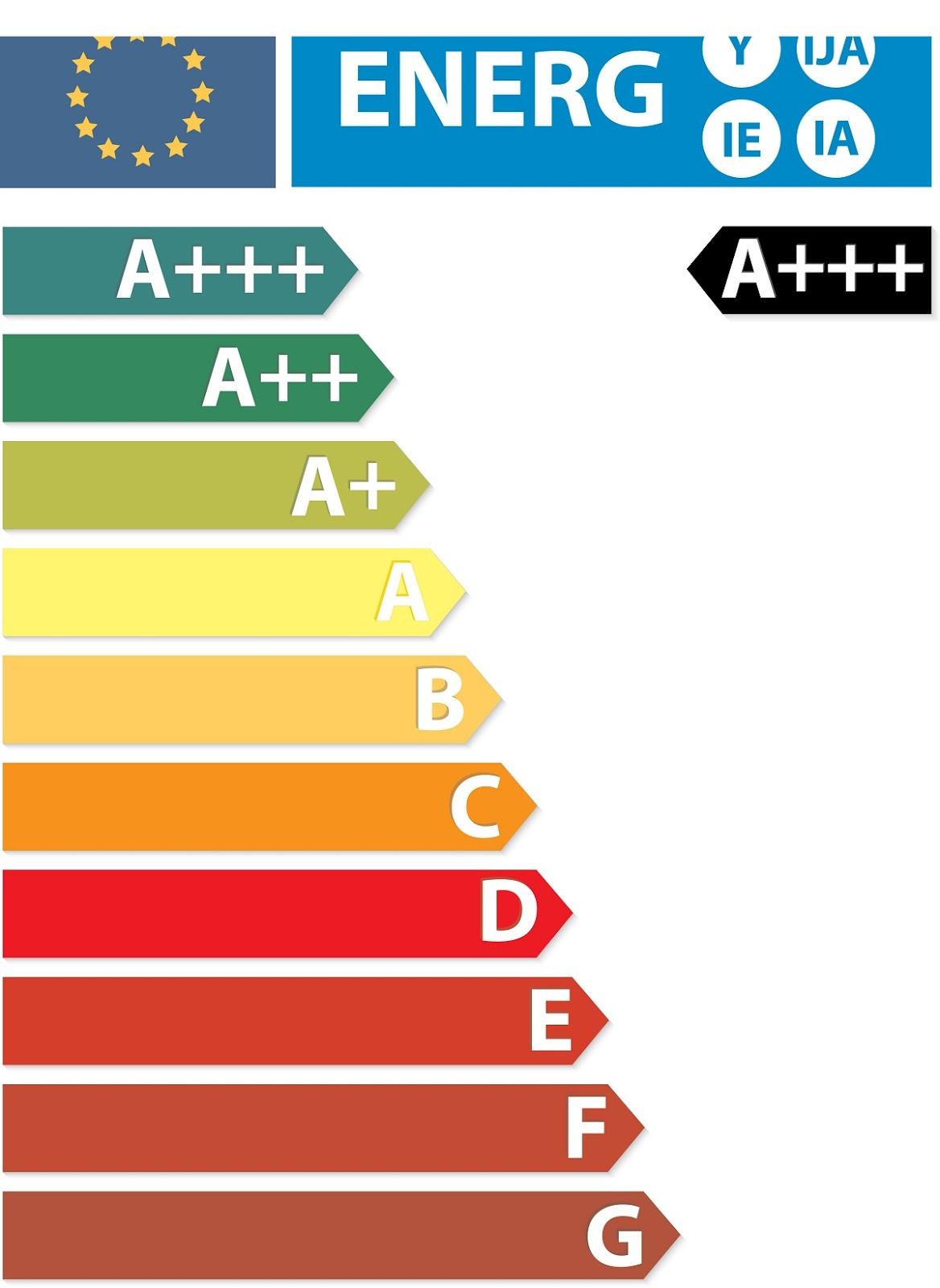 Clasa de eficienta energetica