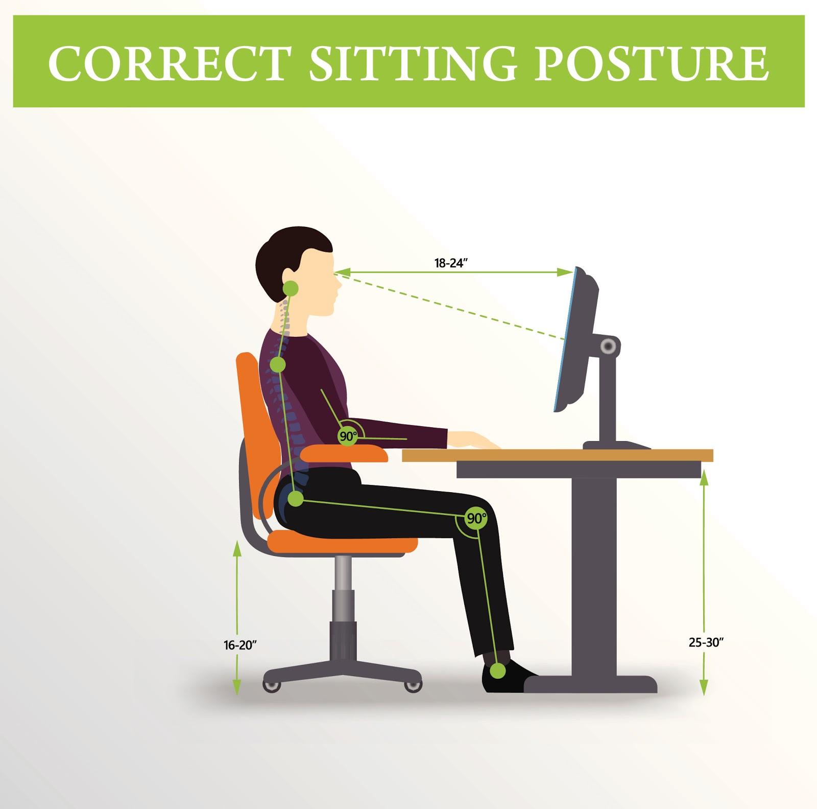 Pozitia corecta pe scaun